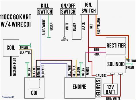 loncin wiring diagram volovets info
