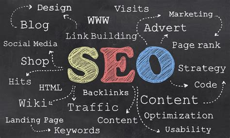 Seo Meaning In Business by Marketing What Does A Seo Analyst Do