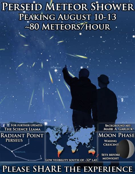 Meteor Shower August 13 - everything you need to about the perseid science