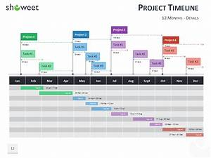 Project gantt chart template ccuart Gallery