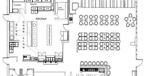 Japanese Tavern Floor Plan