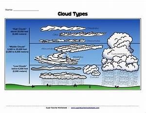 Cloud Worksheet Photos - Getadating