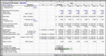 Excel Roi Template 3 Forward Steps To Calculating Roi Potential And Better Numbers Based Decisions