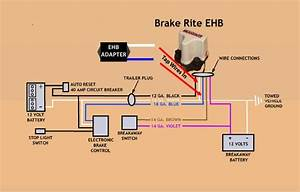 Is Break Away Kit Required For Military M105a2 Trailer Equipped With Titan Brakerite Actuator