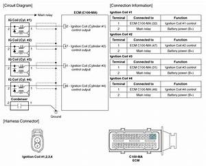Kia Soul  Ignition Coil Circuit Diagram - Ignition System