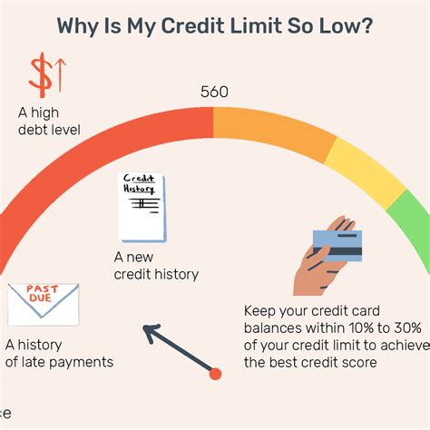 A balance transfer is when you move money you owe from one credit card to another that charges less in interest. Best Line Of Credit > BURSAHAGA.COM