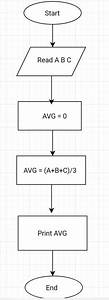 33 Refer To The Diagram Which Of The Following Is A