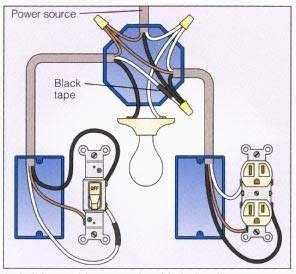 Light Outlet Way Switch Wiring Diagram Home