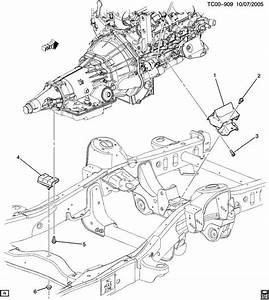 Service Manual  2007 Cadillac Dts Engine To Transmission