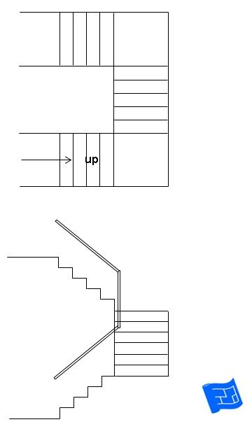 types  stairs