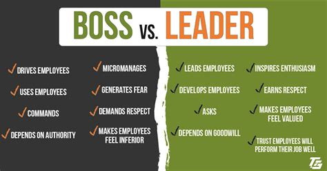 Why Develop & Hire Leaders, Not Bosses