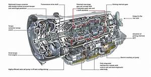 Cvt Transmission Diagram