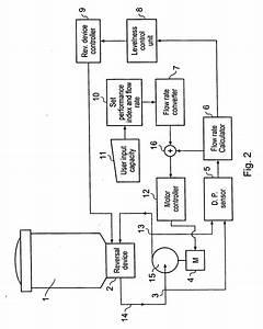 Differenzdruck Berechnen : patent ep2000573b1 verfahren und vorrichtung zur durchflusssteuerung in einer maschine zum ~ Themetempest.com Abrechnung