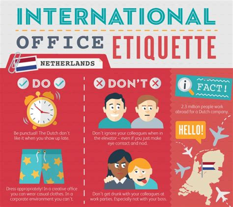 Workplace Etiquette From Around The World Revealed The
