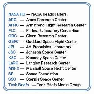 NASA Technology Transfer Program Network Directory