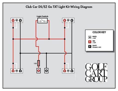 Golf Light Switch Wiring Diagram club car light wiring diagram on 36v electric golf cart