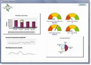 microsoft excel dashboard templates With microsoft office dashboard templates