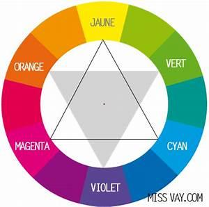 se maquiller selon la couleur des yeux et le cercle With charming quelles sont les couleurs chaudes 9 maquillage