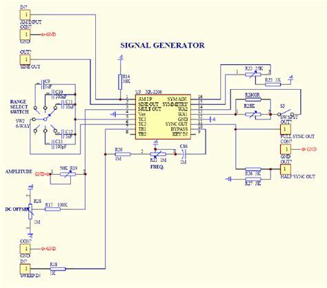 signal generator schematic download scientific diagram
