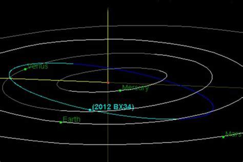 un ast 233 ro 239 de a fr 244 l 233 la terre