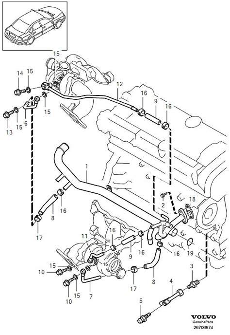 Volvo Xc90 Engine Coolant Diagram by Slashmaxx242