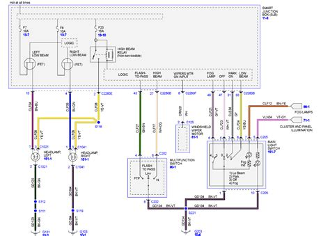 2003 Focu Wiring Schematic by I Need A Wiring Diagram For The Headl Switch Electrical