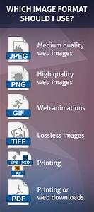 Image File Types Explained  Which Format Should You Use