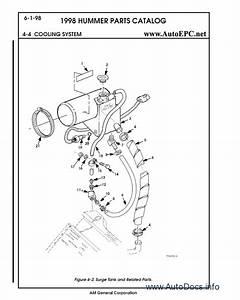 Hummer H1 1994 Electronic Spare Parts Catalogue  Repair Manual  Wiring Diagrams