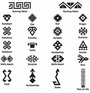 Inka Symbole Bedeutung : oriental rug design elements ~ Orissabook.com Haus und Dekorationen