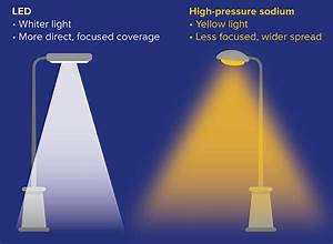 Led street and area lights frequently asked questions