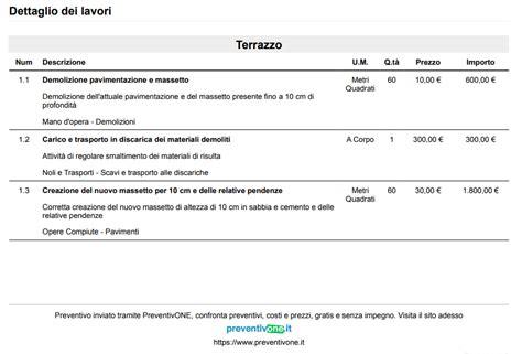 Costi Di Ristrutturazione Appartamento by Preventivo Ristrutturazione Appartamento Costi E Consigli