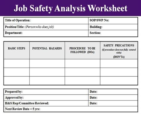 job safety analysis template report card template