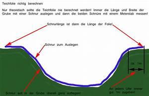 Erwärmung Wasser Berechnen : teichfolien berechnen und messen teich filter ~ Themetempest.com Abrechnung