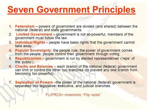 Principles Of American Government Worksheet Breadandhearth