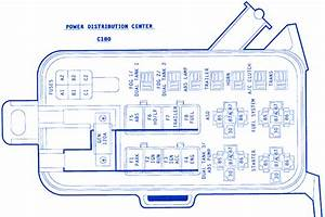Dodge 1500 5 2l 1995 Instrument Fuse Box  Block Circuit Breaker Diagram  U00bb Carfusebox