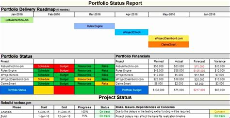 project status report template excel  filetype