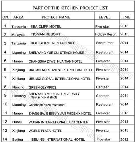 mechanical equipments list 5 star hotel kitchen equipment list by furnotel buy