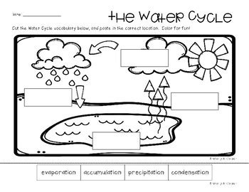 water cycle worksheet kindergarten sanfranciscolife
