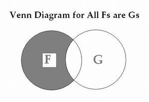 Categorical Logic And Syllogisms 03