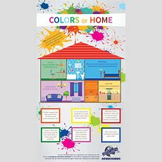 How To Paint A Home [infographic]  Infographic