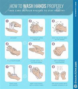 Hand Washing Instruction  How To Properly Wash Your Hands