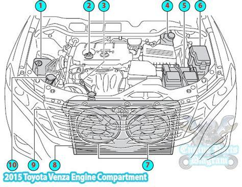 2006 Toyotum Rav4 Engine Diagram by 2015 Toyota Venza Engine Compartment Parts Diagram 1ar Fe