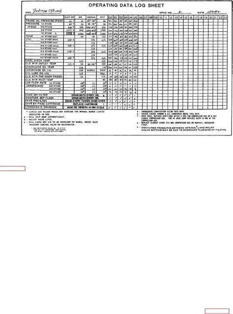 figure   compressor operating data log sheet