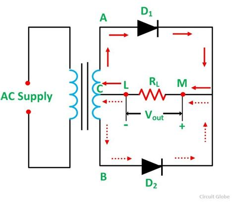 Center Tapped Full Wave Rectifier Its Operation