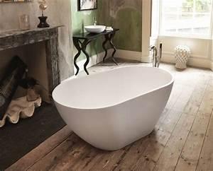 Dimensioni vasca da bagno, modelli per tutti Vasche da Bagno Conosciamo le misure vasche da