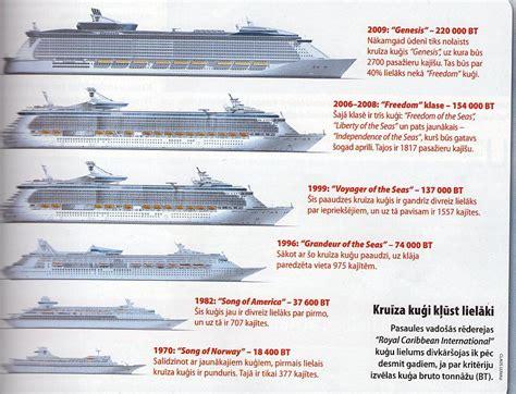 Okeānu gigantiskais kruīza kuģis - Spoki