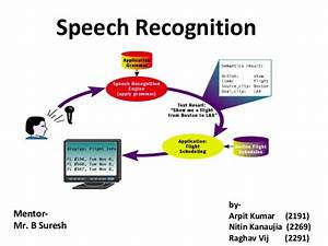 Speech Recognition Final