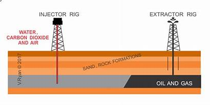 Oil Crude Extraction Gas Natural Refining Carbon