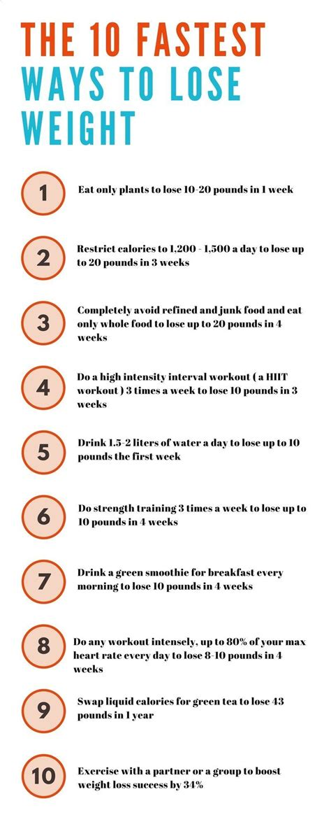 Fastest And Best Way To Lose Weight The 10 Fastest Ways To Lose Weight Waystolose10poundsfast