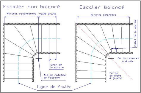 dessiner un escalier balance comment dessiner un escalier quart tournant